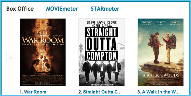 War Room Box Office #1 Juniper Post